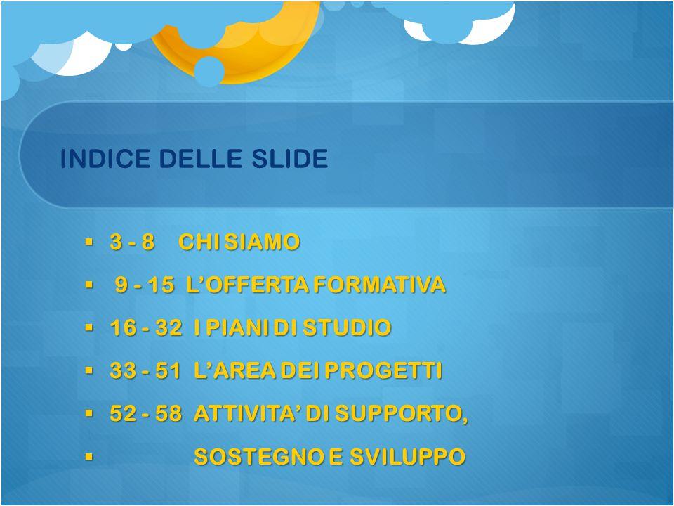 INDICE DELLE SLIDE  3 - 8 CHI SIAMO  9 - 15 L'OFFERTA FORMATIVA  16 - 32 I PIANI DI STUDIO  33 - 51 L'AREA DEI PROGETTI  52 - 58 ATTIVITA' DI SUP