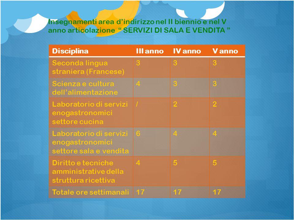 DisciplinaIII annoIV annoV anno Seconda lingua straniera (Francese) 333 Scienza e cultura dell'alimentazione 433 Laboratorio di servizi enogastronomic