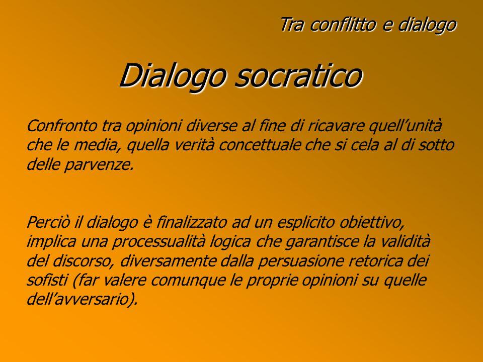 Tra conflitto e dialogo Dialogo socratico Confronto tra opinioni diverse al fine di ricavare quell'unità che le media, quella verità concettuale che si cela al di sotto delle parvenze.