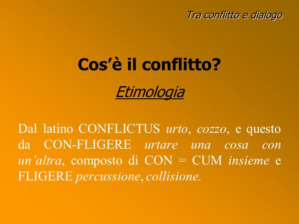 Tra conflitto e dialogo Sinonimi scontrocombattimentobattaglialottaguerra Contrari pacearmoniaaccordoconciliazione