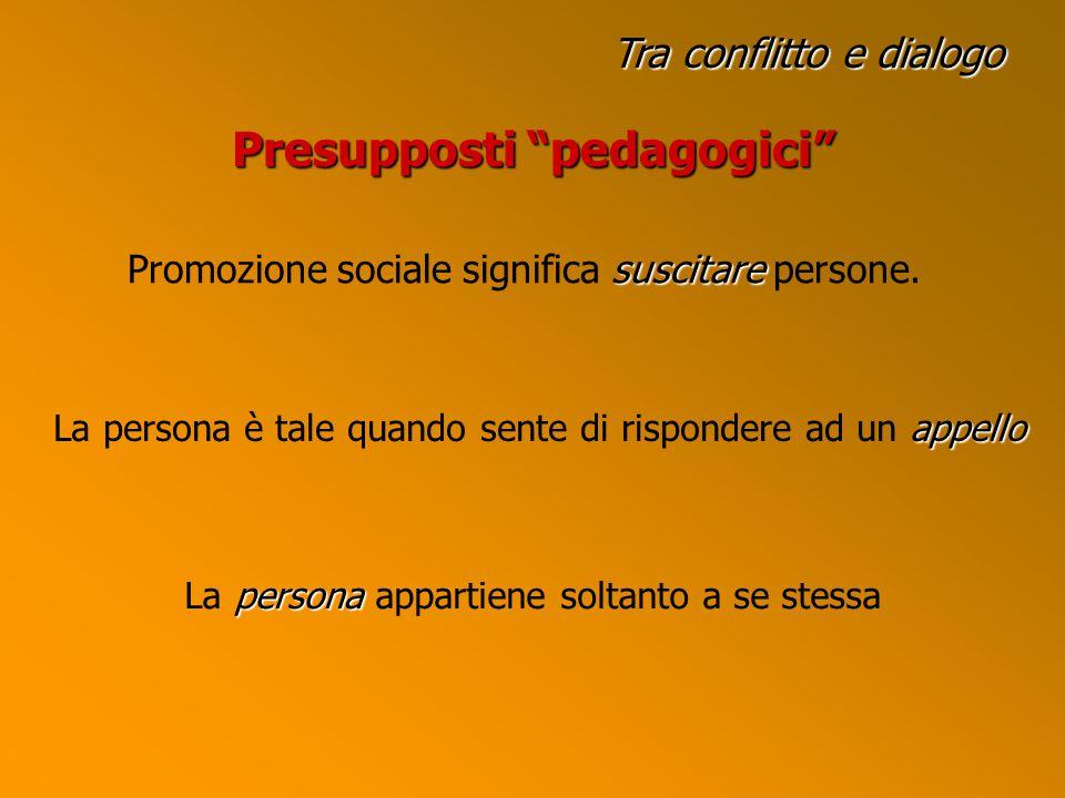 Tra conflitto e dialogo Rapporto monodirezionale Il semplice discorrere Informare/si Non è dialogo