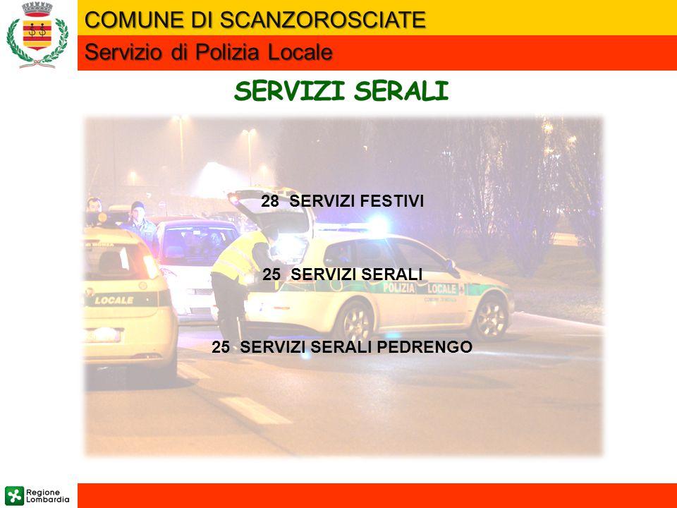 28 SERVIZI FESTIVI 25 SERVIZI SERALI 25 SERVIZI SERALI PEDRENGO COMUNE DI SCANZOROSCIATE Servizio di Polizia Locale