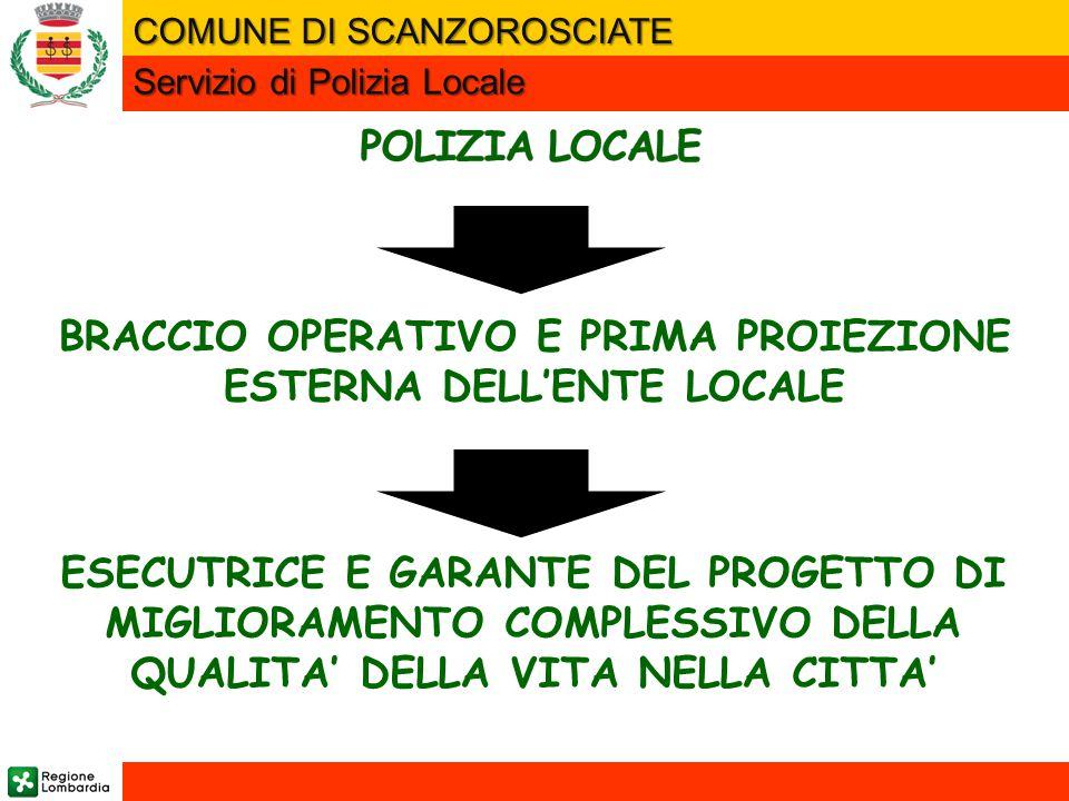 BRACCIO OPERATIVO E PRIMA PROIEZIONE ESTERNA DELL'ENTE LOCALE ESECUTRICE E GARANTE DEL PROGETTO DI MIGLIORAMENTO COMPLESSIVO DELLA QUALITA' DELLA VITA NELLA CITTA' COMUNE DI SCANZOROSCIATE Servizio di Polizia Locale