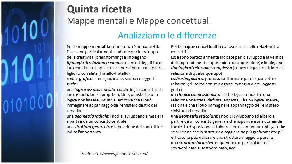 Quinta ricetta Mappe mentali e Mappe concettuali Analizziamo le differenze Fonte: http://www.pensierocritico.eu/ Per le mappe mentali la conoscenza è nei concetti.