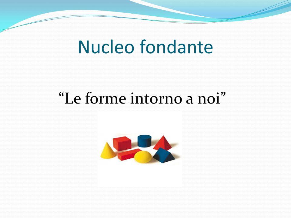"Nucleo fondante ""Le forme intorno a noi"""