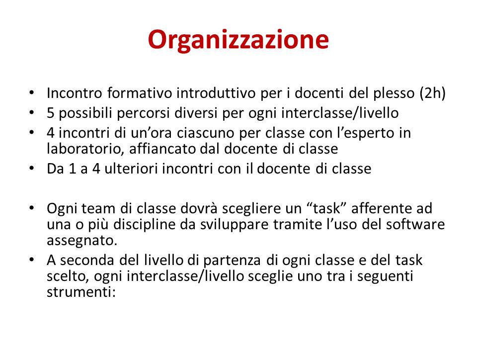 Organizzazione Incontro formativo introduttivo per i docenti del plesso (2h) 5 possibili percorsi diversi per ogni interclasse/livello 4 incontri di u