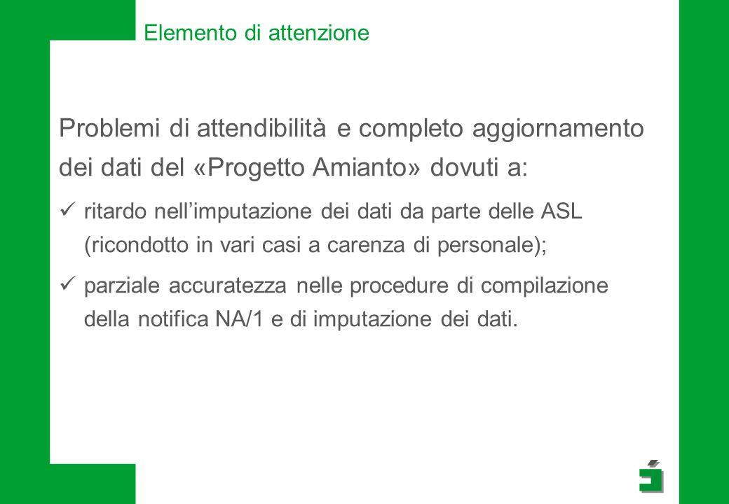 Problemi di attendibilità e completo aggiornamento dei dati del «Progetto Amianto» dovuti a: ritardo nell'imputazione dei dati da parte delle ASL (ric