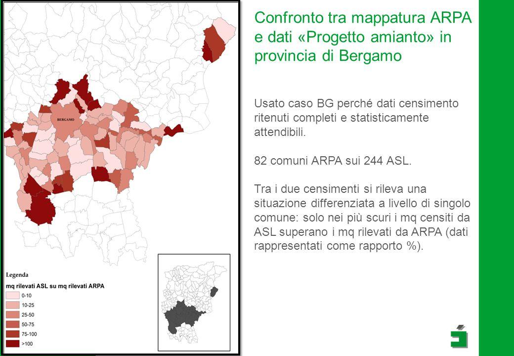 Confronto tra mappatura ARPA e dati «Progetto amianto» in provincia di Bergamo Usato caso BG perché dati censimento ritenuti completi e statisticament