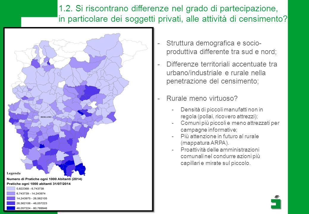 -Struttura demografica e socio- produttiva differente tra sud e nord; -Differenze territoriali accentuate tra urbano/industriale e rurale nella penetr
