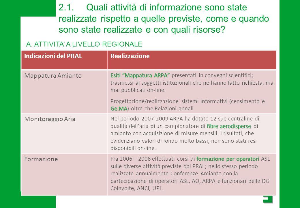 """Indicazioni del PRALRealizzazione Mappatura Amianto Esiti """"Mappatura ARPA"""" Esiti """"Mappatura ARPA"""" presentati in convegni scientifici; trasmessi ai sog"""