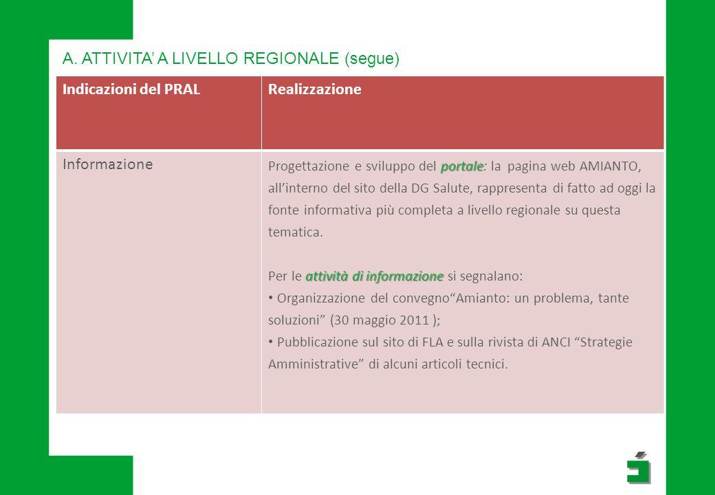 Indicazioni del PRALRealizzazione Informazione portale Progettazione e sviluppo del portale: la pagina web AMIANTO, all'interno del sito della DG Salu