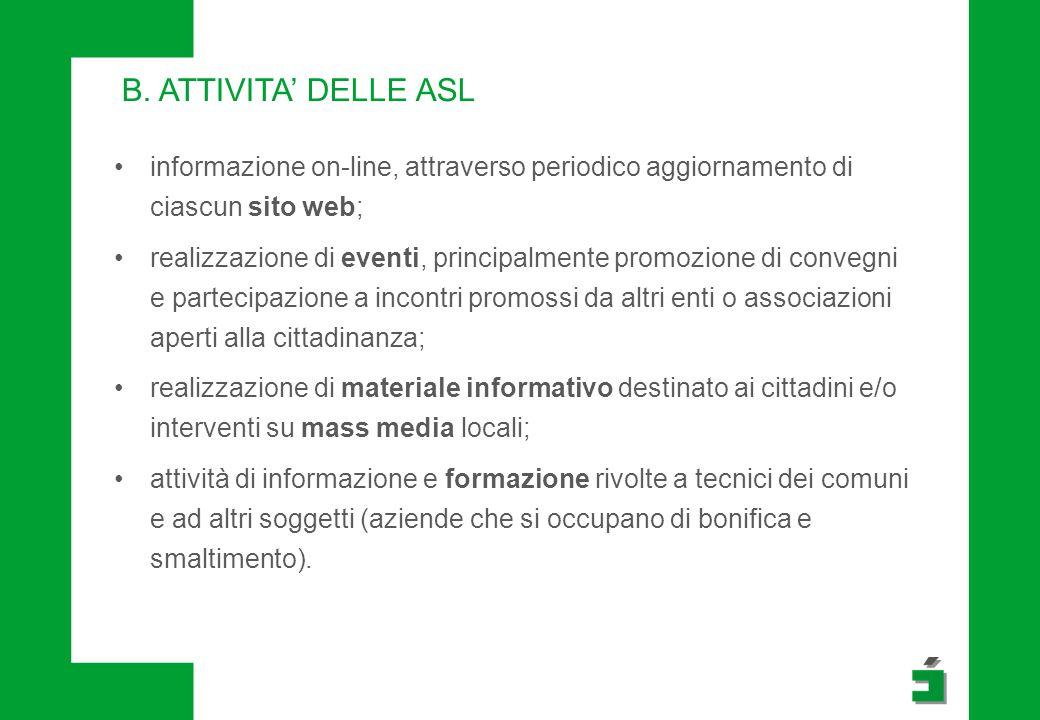 informazione on-line, attraverso periodico aggiornamento di ciascun sito web; realizzazione di eventi, principalmente promozione di convegni e parteci