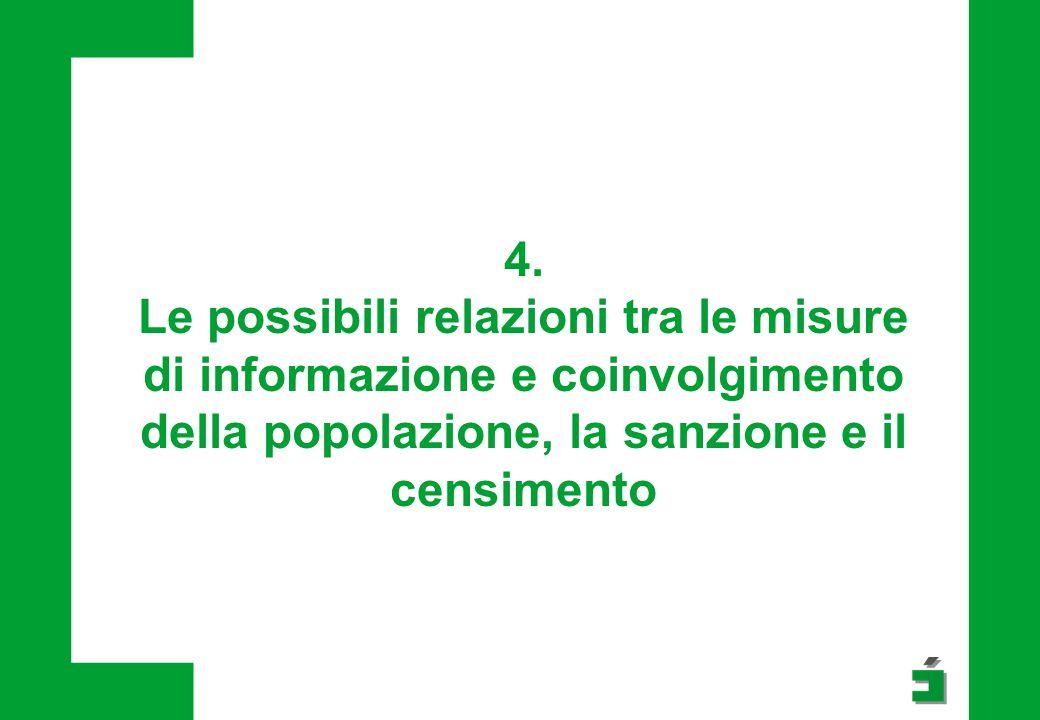 4. Le possibili relazioni tra le misure di informazione e coinvolgimento della popolazione, la sanzione e il censimento