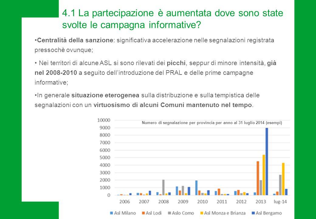 4.1 La partecipazione è aumentata dove sono state svolte le campagna informative? Centralità della sanzione: significativa accelerazione nelle segnala