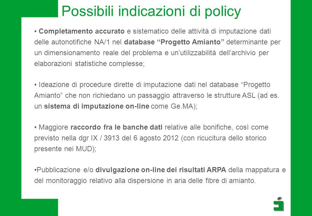 """Completamento accurato e sistematico delle attività di imputazione dati delle autonotifiche NA/1 nel database """"Progetto Amianto"""" determinante per un d"""