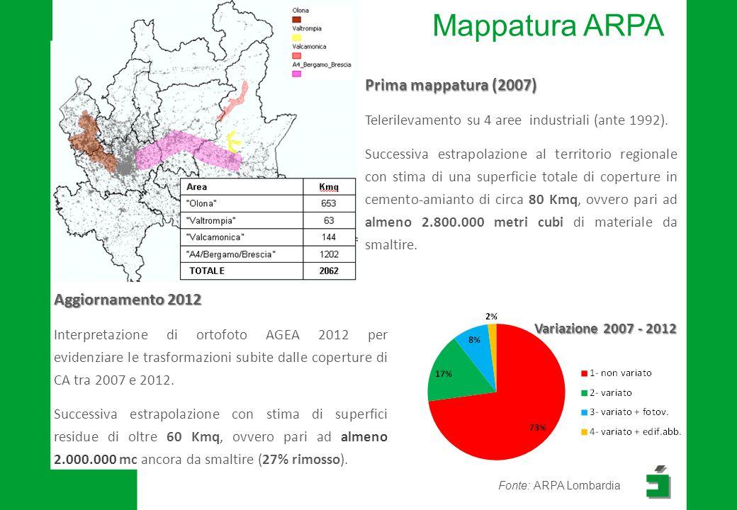 Mappatura ARPA Fonte: ARPA Lombardia Prima mappatura (2007) Telerilevamento su 4 aree industriali (ante 1992). Successiva estrapolazione al territorio