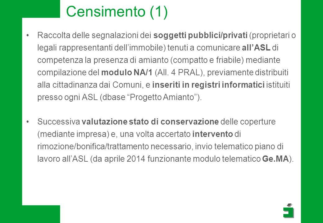 Censimento (1) Raccolta delle segnalazioni dei soggetti pubblici/privati (proprietari o legali rappresentanti dell'immobile) tenuti a comunicare all'A