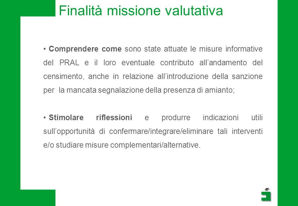 Finalità missione valutativa Comprendere come sono state attuate le misure informative del PRAL e il loro eventuale contributo all'andamento del censi