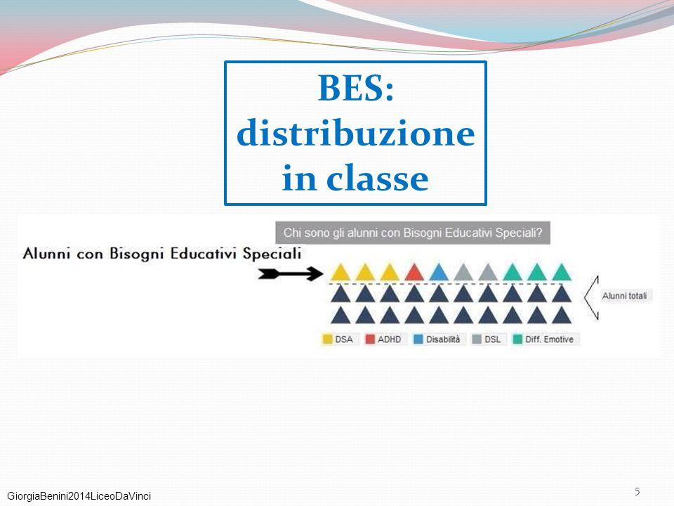GiorgiaBenini2014LiceoDaVinci BES: distribuzione in classe 5