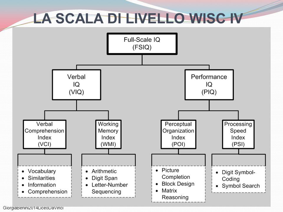 GiorgiaBenini2014LiceoDaVinci 80 LA SCALA DI LIVELLO WISC IV