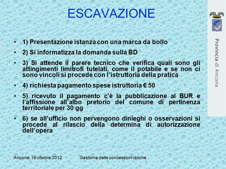 Ancona, 19 ottobre 2012Gestione delle concessioni idriche ESCAVAZIONE 1) Presentazione istanza con una marca da bollo 2) Si informatizza la domanda su