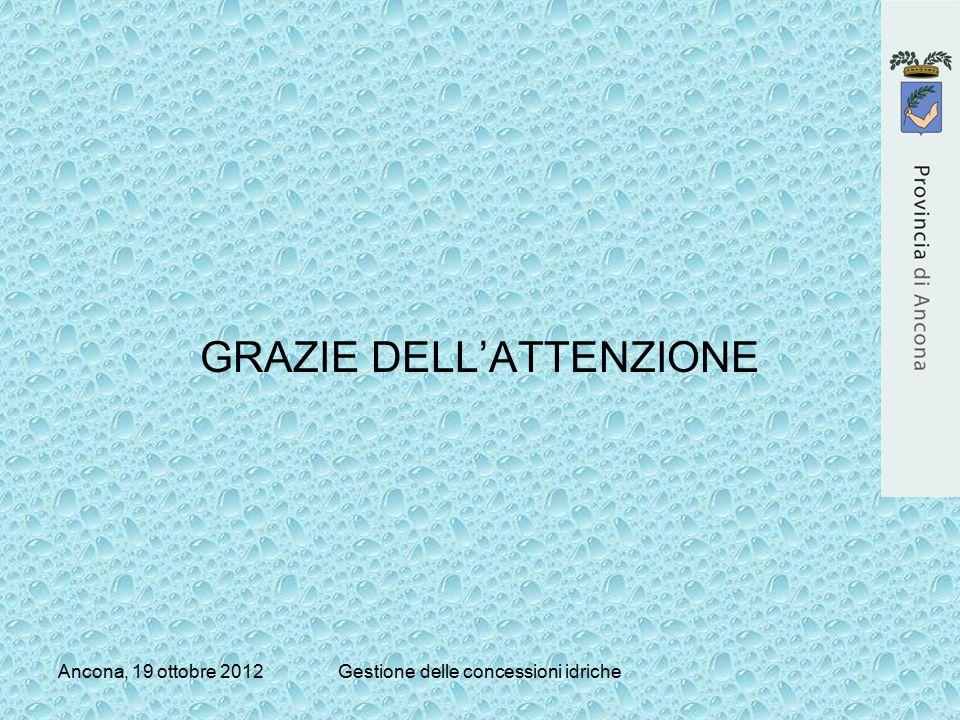 Ancona, 19 ottobre 2012Gestione delle concessioni idriche GRAZIE DELL'ATTENZIONE