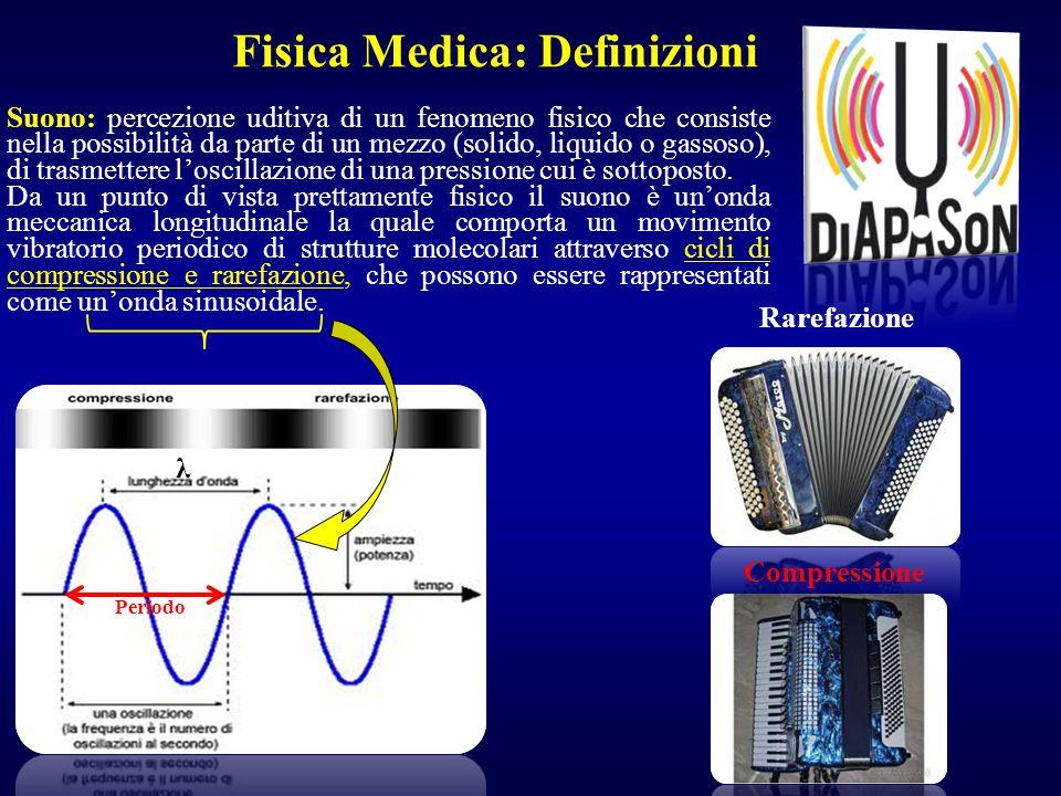 Suono: percezione uditiva di un fenomeno fisico che consiste nella possibilità da parte di un mezzo (solido, liquido o gassoso), di trasmettere l'osci