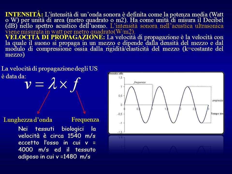 INTENSITÀ: L'intensità di un'onda sonora è definita come la potenza media (Watt o W) per unità di area (metro quadrato o m2). Ha come unità di misura