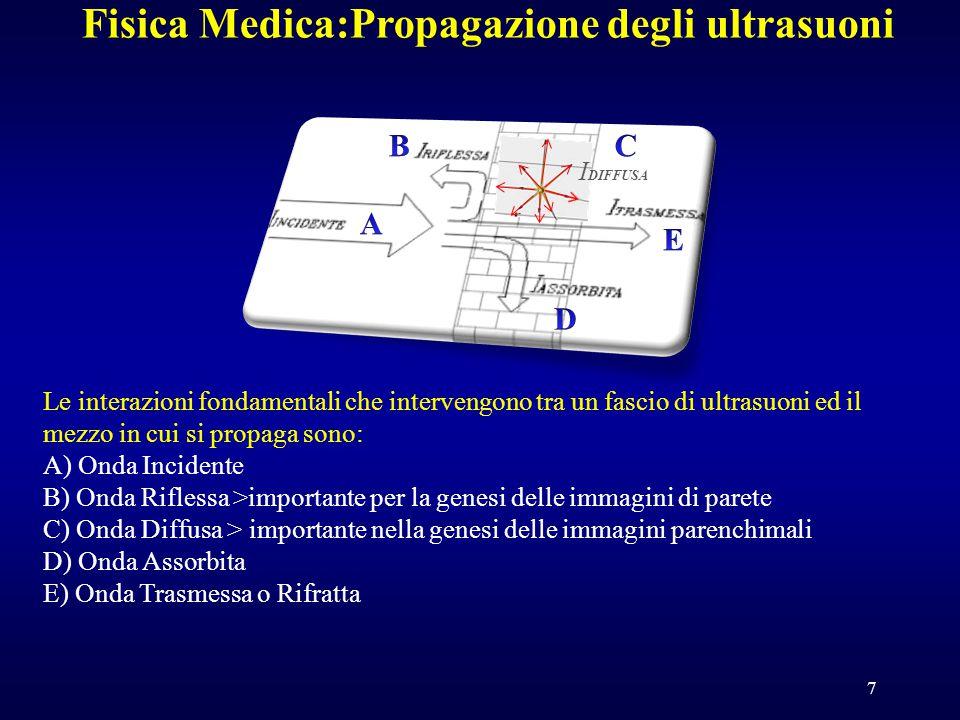 7 Le interazioni fondamentali che intervengono tra un fascio di ultrasuoni ed il mezzo in cui si propaga sono: A) Onda Incidente B) Onda Riflessa >imp