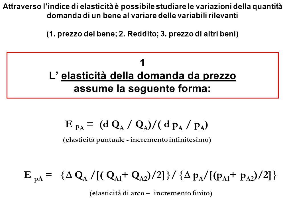 E pA =  Q A /[( Q A1 + Q A2 )/2]  /  p A /[(p A1 + p A2 )/2]  (elasticità di arco – incremento finito) 1 L' elasticità della domanda da prezzo a