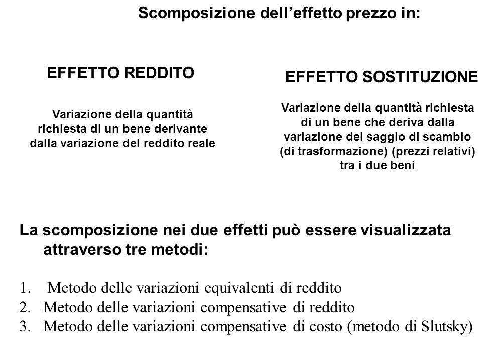 Scomposizione dell'effetto prezzo in: EFFETTO REDDITO EFFETTO SOSTITUZIONE Variazione della quantità richiesta di un bene derivante dalla variazione d
