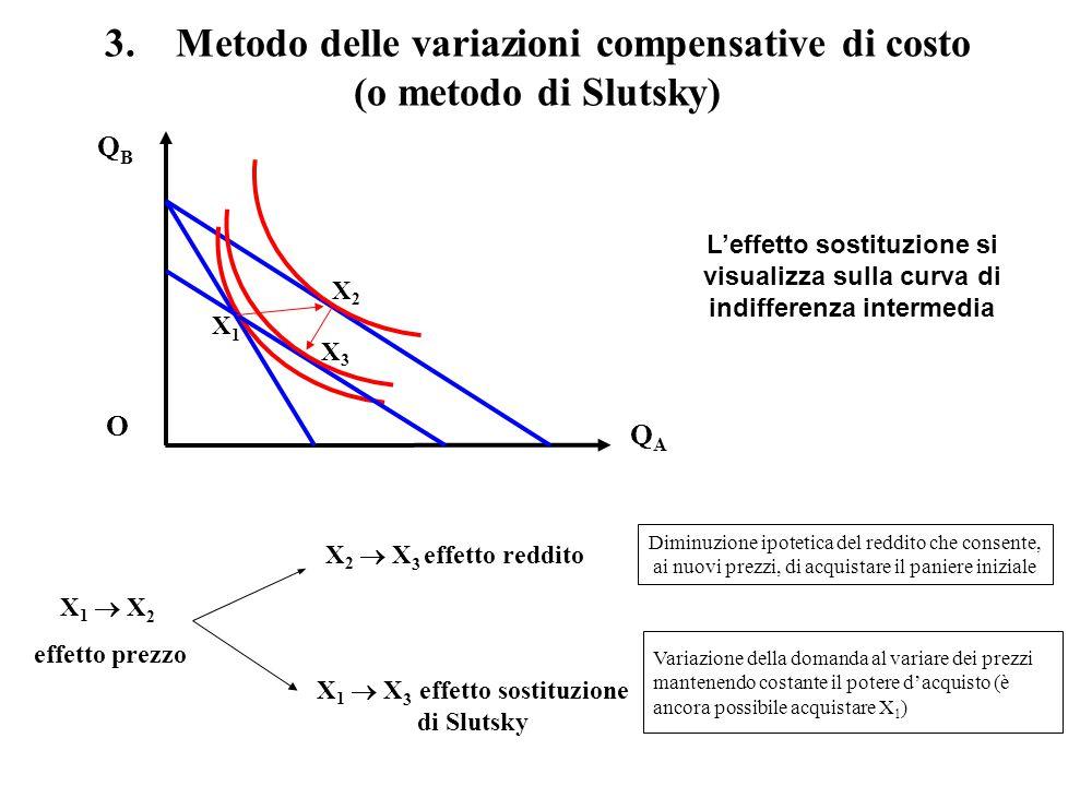 QBQB QAQA O X 1 X 2 X 3 3. Metodo delle variazioni compensative di costo (o metodo di Slutsky) L'effetto sostituzione si visualizza sulla curva di ind