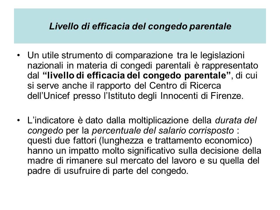 Livello di efficacia del congedo parentale Un utile strumento di comparazione tra le legislazioni nazionali in materia di congedi parentali è rapprese