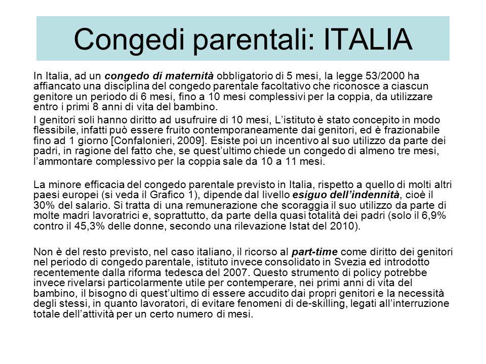 Congedi parentali: ITALIA In Italia, ad un congedo di maternità obbligatorio di 5 mesi, la legge 53/2000 ha affiancato una disciplina del congedo pare