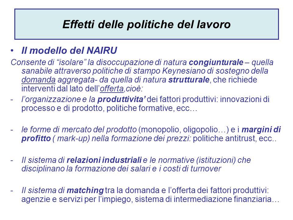 """Effetti delle politiche del lavoro Il modello del NAIRU Consente di """"isolare"""" la disoccupazione di natura congiunturale – quella sanabile attraverso p"""