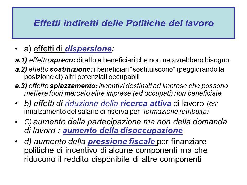 Effetti indiretti delle Politiche del lavoro a) effetti di dispersione: a.1) effetto spreco: diretto a beneficiari che non ne avrebbero bisogno a.2) e