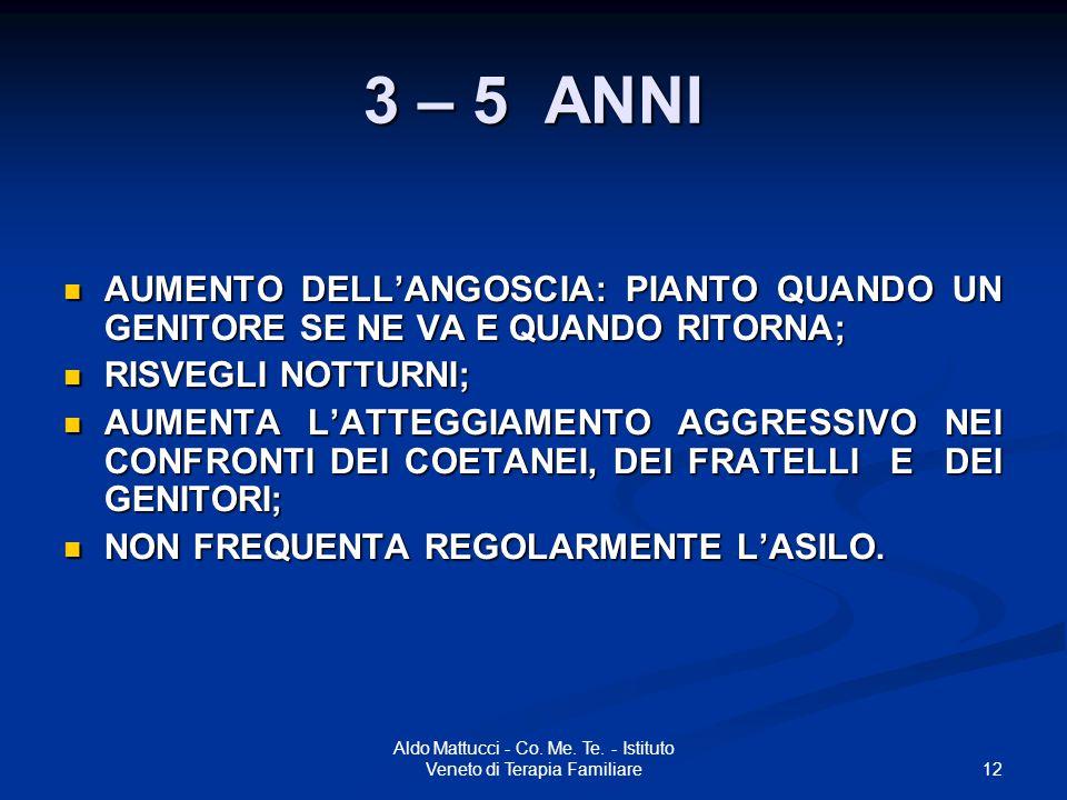 12 Aldo Mattucci - Co. Me. Te.