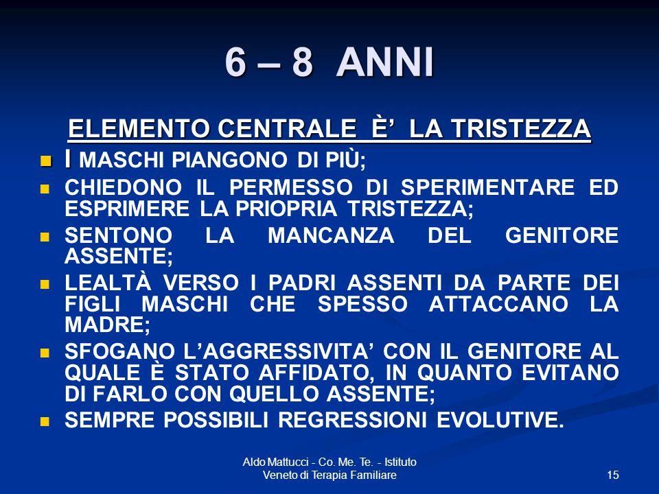 15 Aldo Mattucci - Co. Me. Te.
