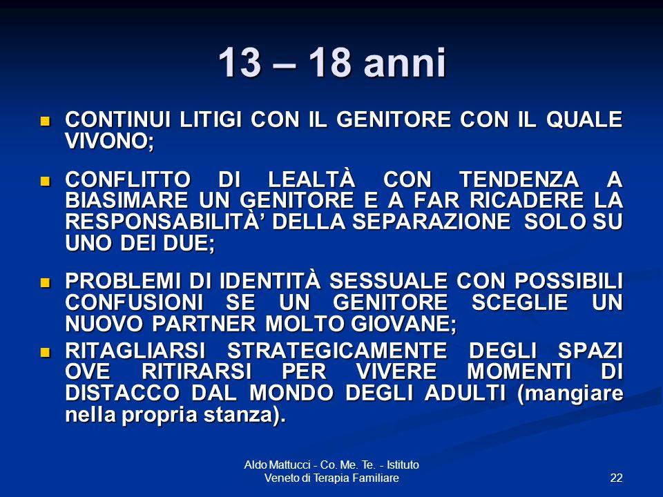 22 Aldo Mattucci - Co. Me. Te.