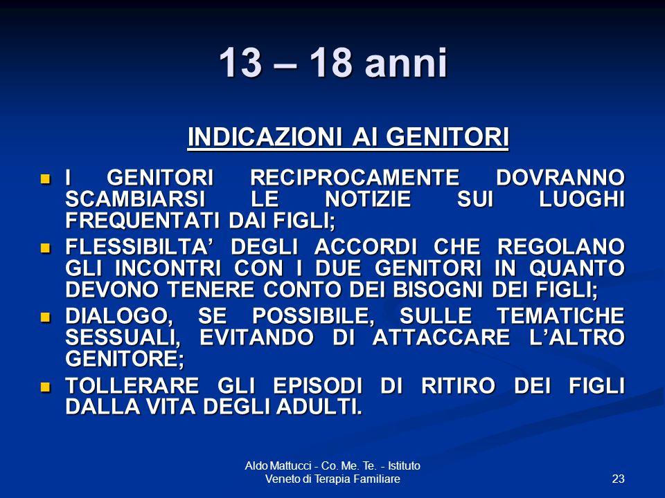 23 Aldo Mattucci - Co. Me. Te.