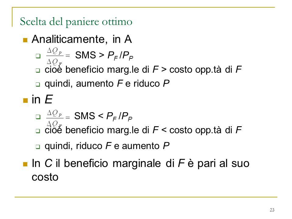 23 Scelta del paniere ottimo Analiticamente, in A  SMS > P F /P P  cioè beneficio marg.le di F > costo opp.tà di F  quindi, aumento F e riduco P in