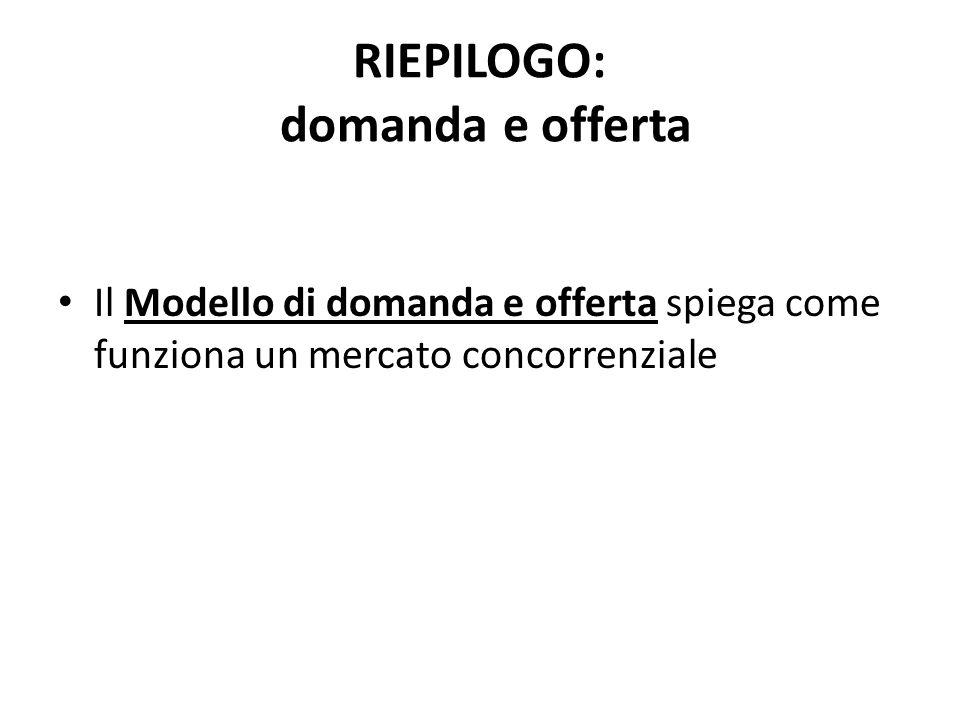 RIEPILOGO: domanda e offerta Il Modello di domanda e offerta spiega come funziona un mercato concorrenziale
