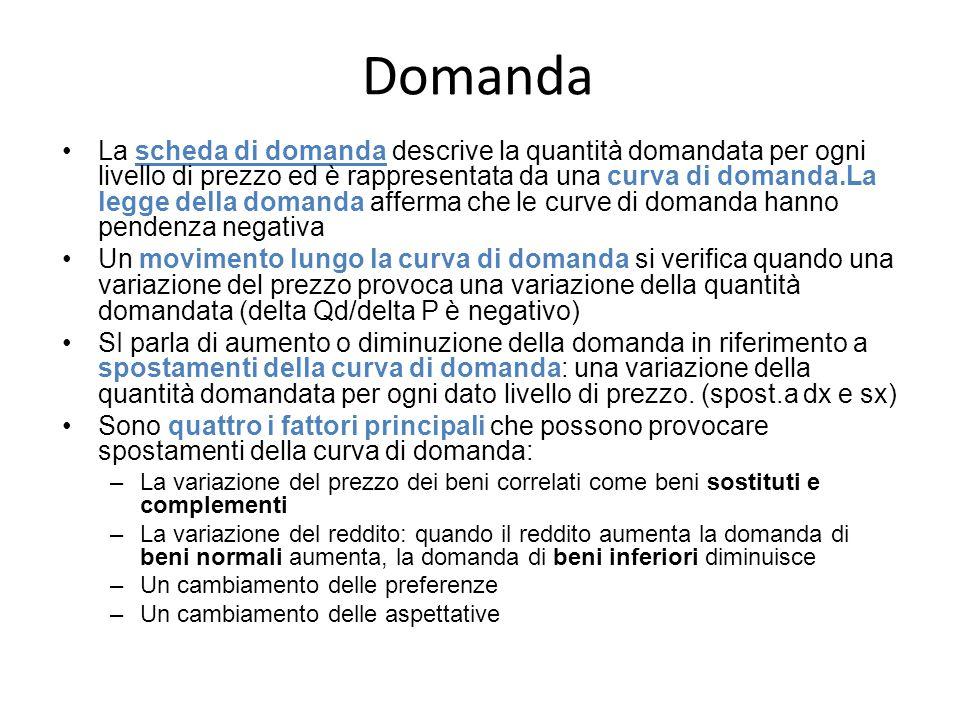 Domanda La scheda di domanda descrive la quantità domandata per ogni livello di prezzo ed è rappresentata da una curva di domanda.La legge della doman