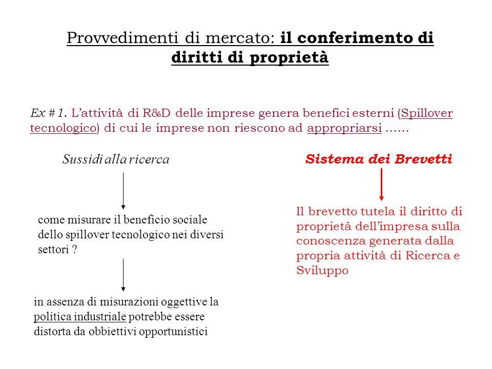 Provvedimenti di mercato: il conferimento di diritti di proprietà Ex #1. L'attività di R&D delle imprese genera benefici esterni (Spillover tecnologic