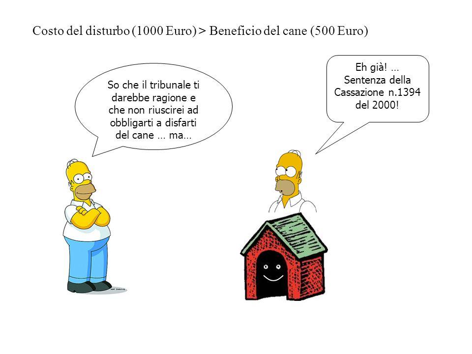 Costo del disturbo (1000 Euro) > Beneficio del cane (500 Euro) So che il tribunale ti darebbe ragione e che non riuscirei ad obbligarti a disfarti del