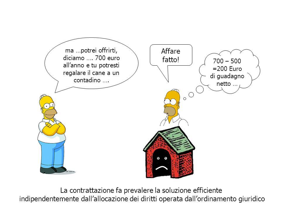 ma …potrei offrirti, diciamo …. 700 euro all'anno e tu potresti regalare il cane a un contadino …. 700 – 500 =200 Euro di guadagno netto … Affare fatt