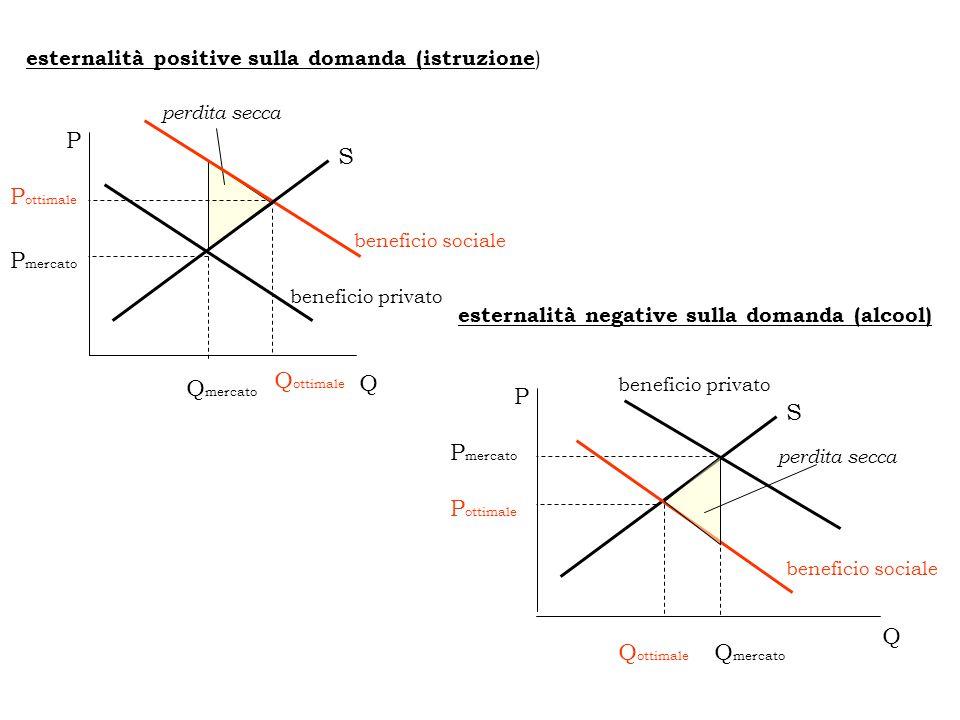 esternalità positive sulla domanda (istruzione ) perdita secca esternalità negative sulla domanda (alcool) P ottimale Q ottimale beneficio sociale S b