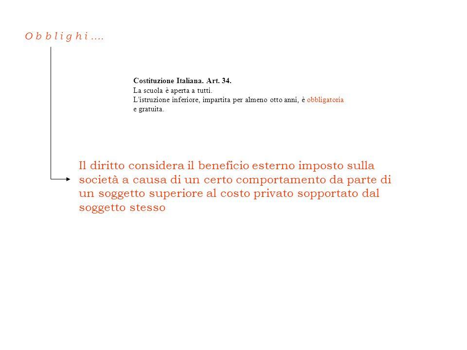 Costituzione Italiana. Art. 34. La scuola è aperta a tutti. L'istruzione inferiore, impartita per almeno otto anni, è obbligatoria e gratuita. O b b l