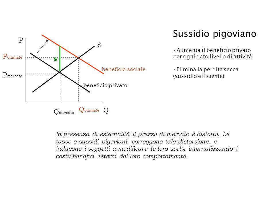 P ottimale Q ottimale beneficio sociale P mercato S Q P Q mercato beneficio privato Sussidio pigoviano Aumenta il beneficio privato per ogni dato live