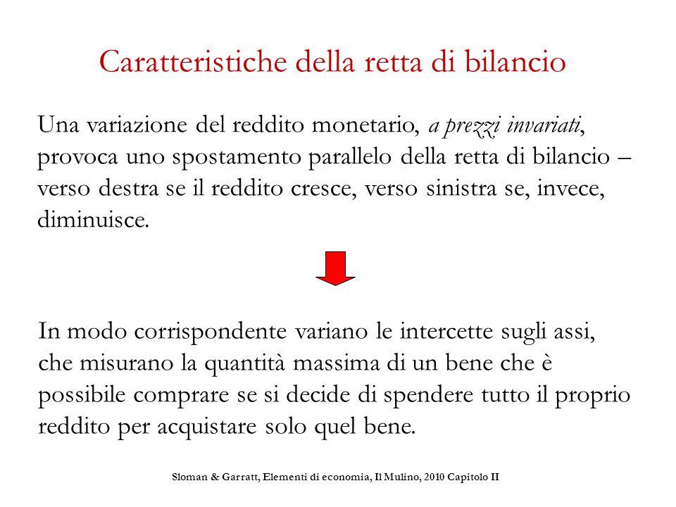 Caratteristiche della retta di bilancio Una variazione del reddito monetario, a prezzi invariati, provoca uno spostamento parallelo della retta di bil